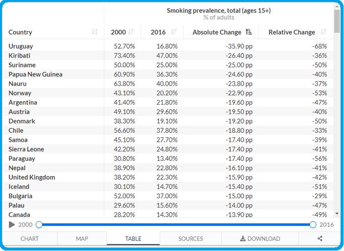 Tabak Aktien kaufen oder nicht?