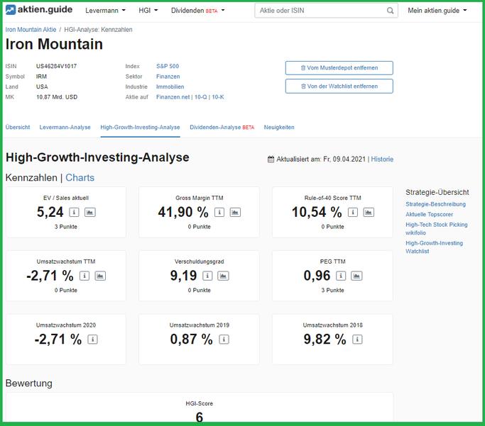 Wachstum von Iron Mountain?