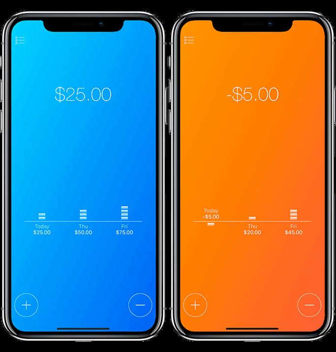 Daily Budget Finanze App