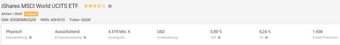 iShares MSCI World UCITS ETF Screenshot von ExtraETF