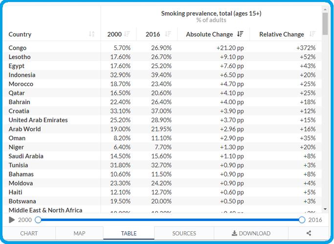 Tabakunternehmen kaufen oder nicht?