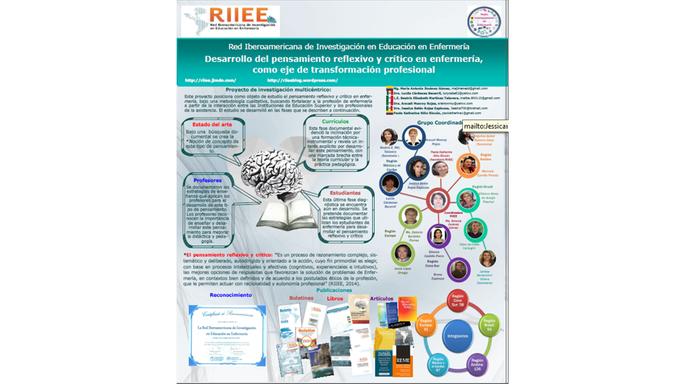Póster RIIEE presentado en la Habana Cuba en el marco del XVI Coloquio Panamericano de Investigación en Enfermería