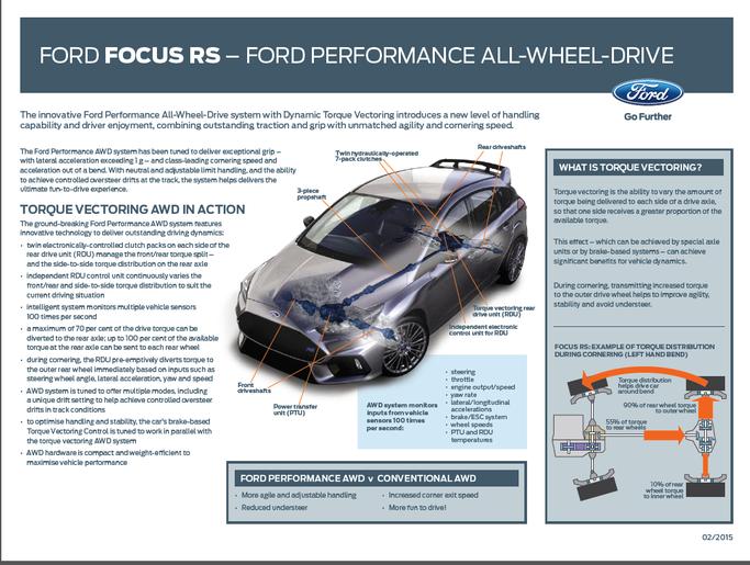 Voici les détails sur le AWD Dynamic Torque Vectoring