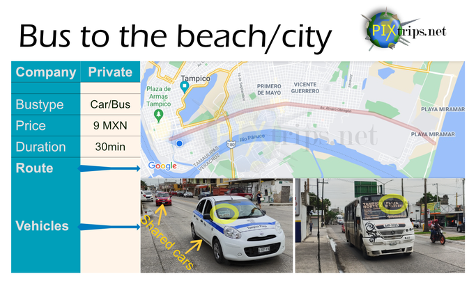 Bus/Shuttle from the citycenter to the beach.