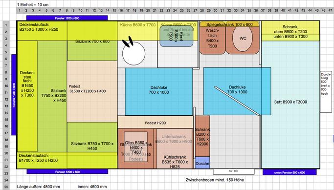 Planung 1 im Excelplaner von Ulrich Dolde eingegeben