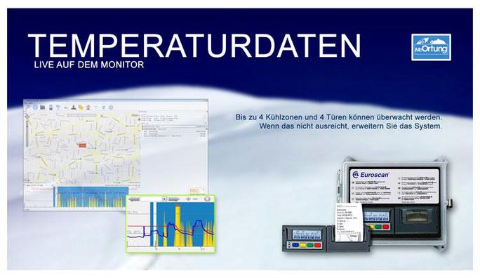 Temperaturdaten live auf dem Monitor