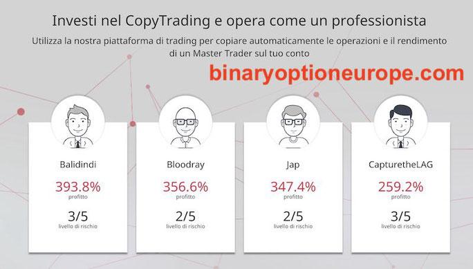 teletrade copia trading come funziona