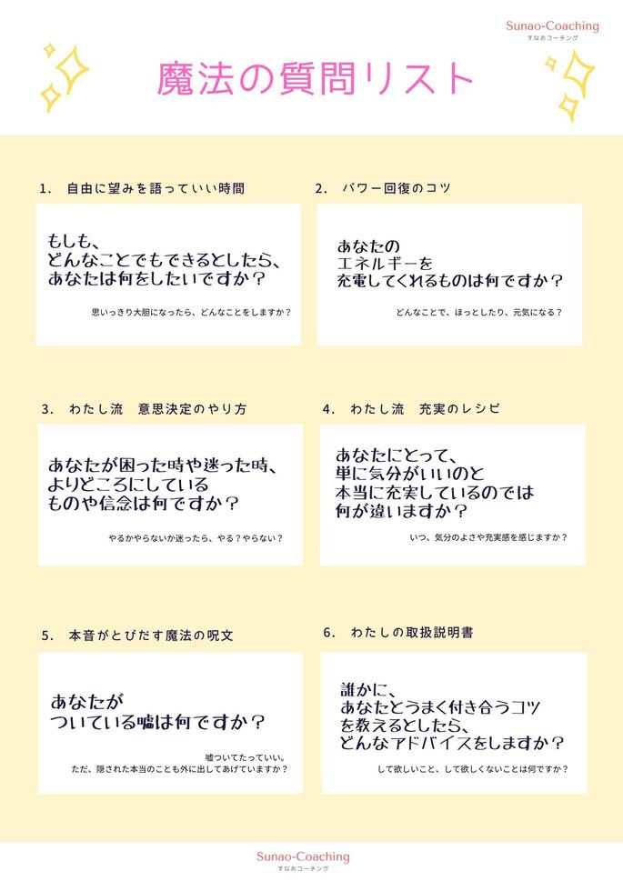 魔法の質問リスト一覧。(内容はこのページ内で後述)