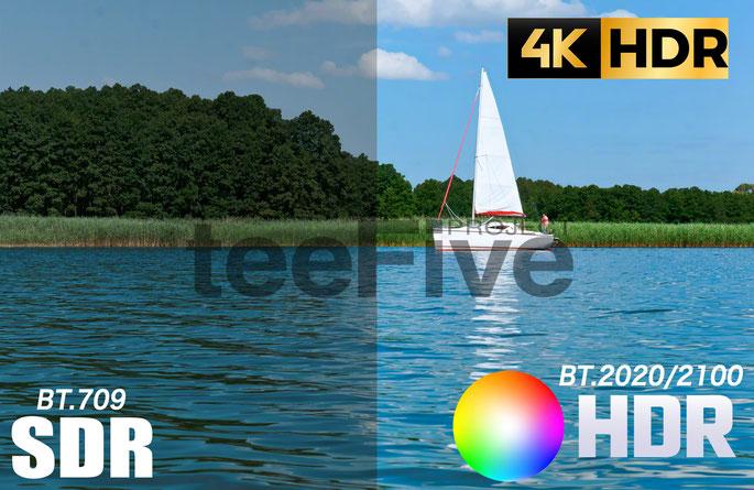 4k uhd 4k変換 HDR HLG bt.2020 bt.2100 bs4k cs 4k 放送局 納品