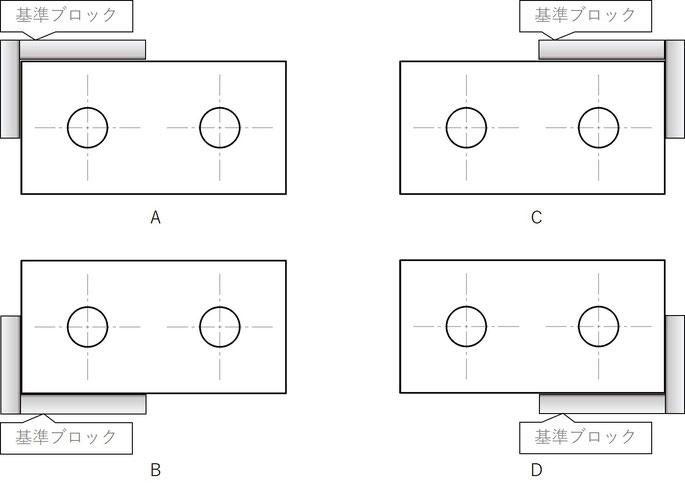 加工基準に対して、位置決め基準が左上、右上、左下、右下、どの位置で行えばいいでしょうか