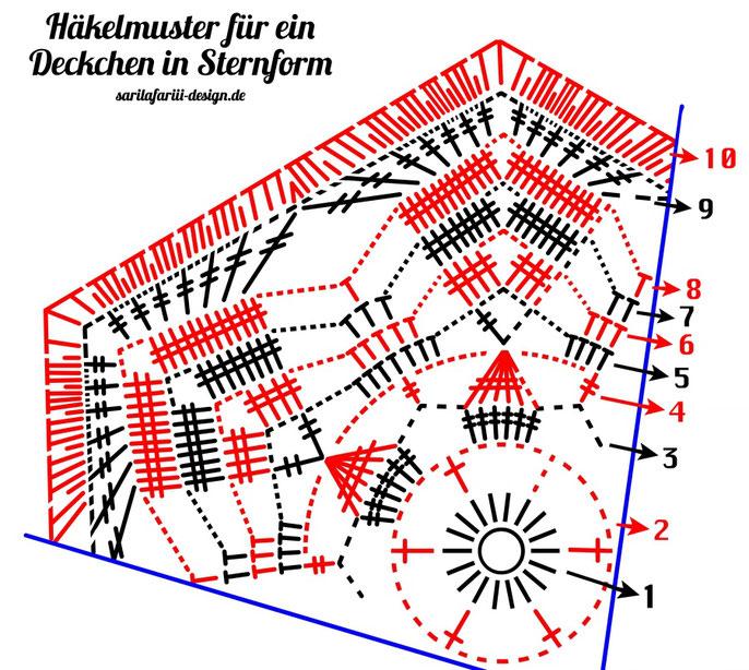 Anleitung für ein dekoratives Häkeldeckchen in Sternform