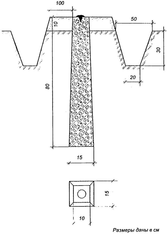 инструкции по межеванию земель утвержденной роскомземом 08.04.1996 - фото 3