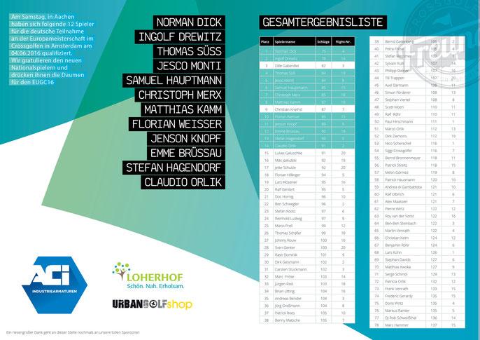 Ranking nach 19 Bahnen - ©Crossgolffreunde