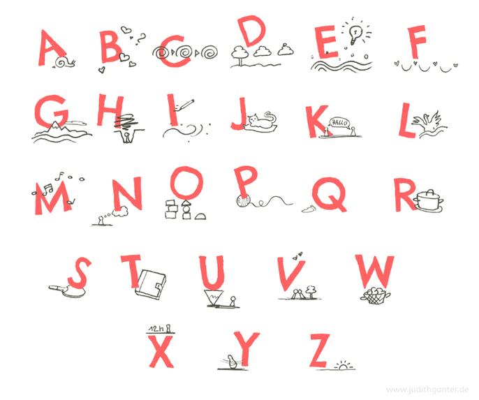alphabet mit bildern DAS KLEINE ABC DER SELBSTREFLEXION MEHR ALS 70 FRAGEN FÜR DEIN NOTIZBUCH, BULLET JOURNAL ODER TAGEBUCH von judith ganter illustriertes kopfkino für alltagsoptimisten - Schnecke Katze Baum Sonne Glühbirne Katze Noten Wollknäul Bauklötz