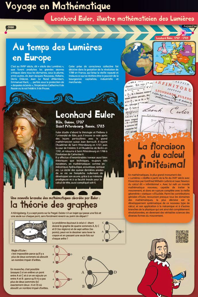 Panneau Leonhard Euler