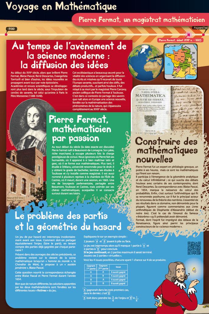 Panneau Pierre Fermat