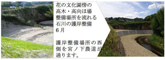 花の文化園傍の 高木・高向ほ場 整備場所を流れる 石川の護岸整備
