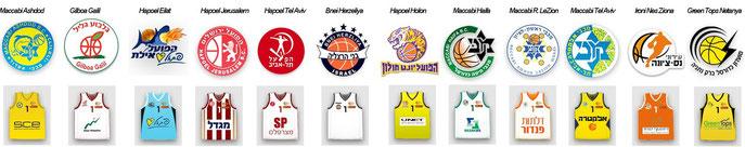 Collage aller Logos und Trikots der israelischen Basketball-Erstligisten in der Saison 2013/2014