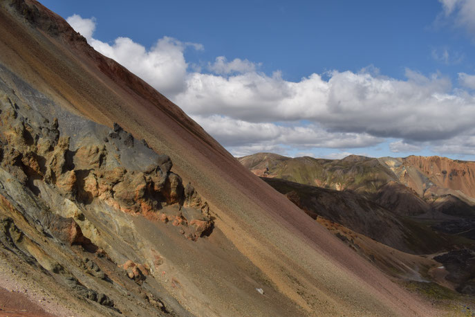 Colourful mountain - day hikes from Landmannalaugar