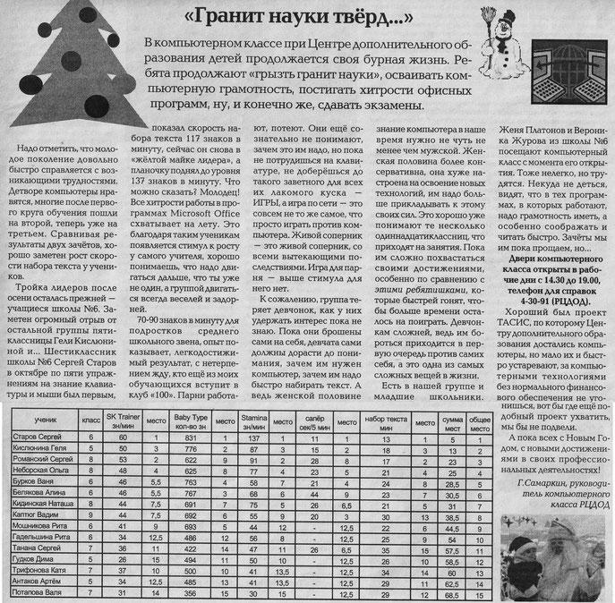 зима 2004 года