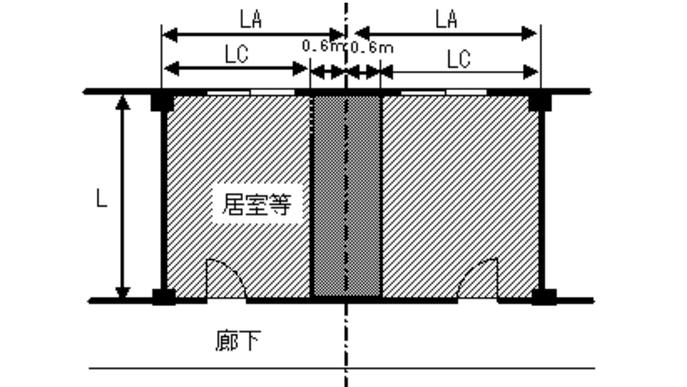1の居室等を2の同時放射区域とする場合  パッケージ型自動消火設備