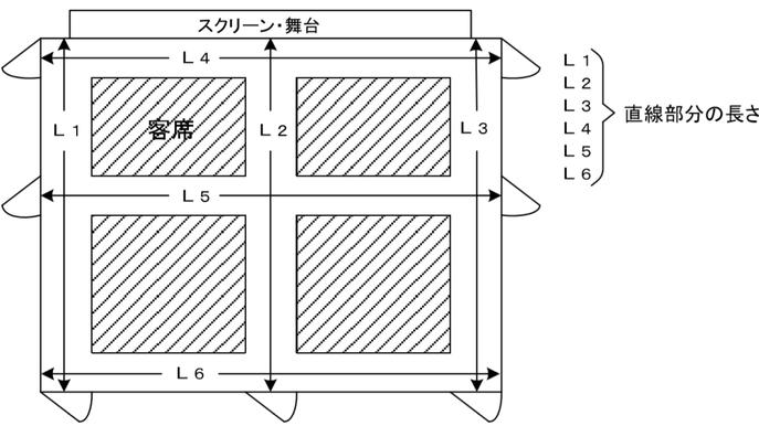客席内通路の直線部分の長さの測り方
