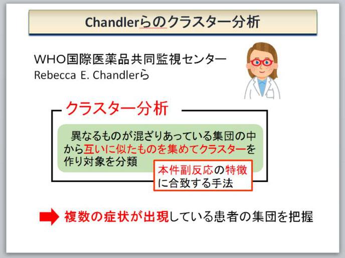 使用したスライドより:Chandlerらによる国際的データベースの有害事象のクラスター解析結果の解説