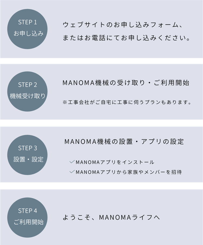 ウェブサイトのお申し込みフォーム、またはお電話にてお申し込みください。 MANOMA機械の受け取り・ご利用開始※工事会社がご自宅に工事に伺うプランもあります。 MANOMA機械の設置・アプリの設定MANOMAアプリをインストールMANOMAアプリから家族やメンバーを招待 ようこそ、MANOMAライフへ