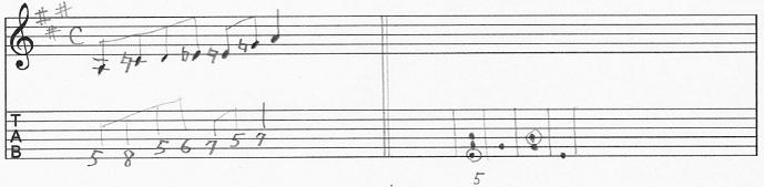 【初心者】ギターアドリブ入門講座 ブルーノート Aブルーノートペンタトニックスケール