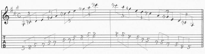 【初心者】ギターアドリブ入門講座 三連符トレーニング1