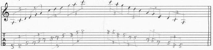 【初心者】ギターアドリブ講座 音型トレーニング Aマイナーペンタトニック三連符