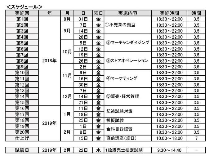 どさんこ販売士チーム・1級販売士学習会スケジュール(2019年試験)