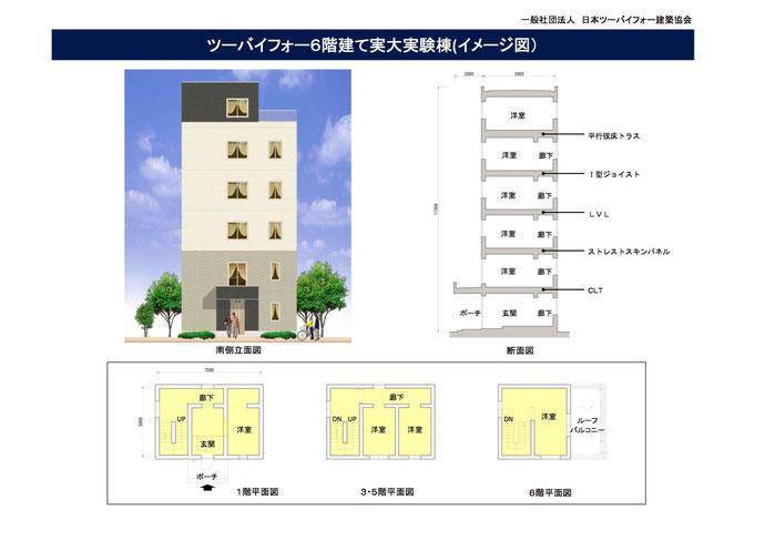 一般社団法人 日本ツーバイフォー建築協会 HPより