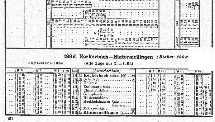 Kursbuch 1927
