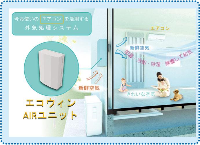 今お使いのエアコンを活用する外気処理システム