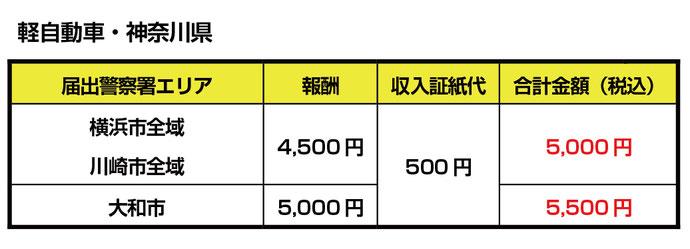 プレート 神奈川 県 ナンバー