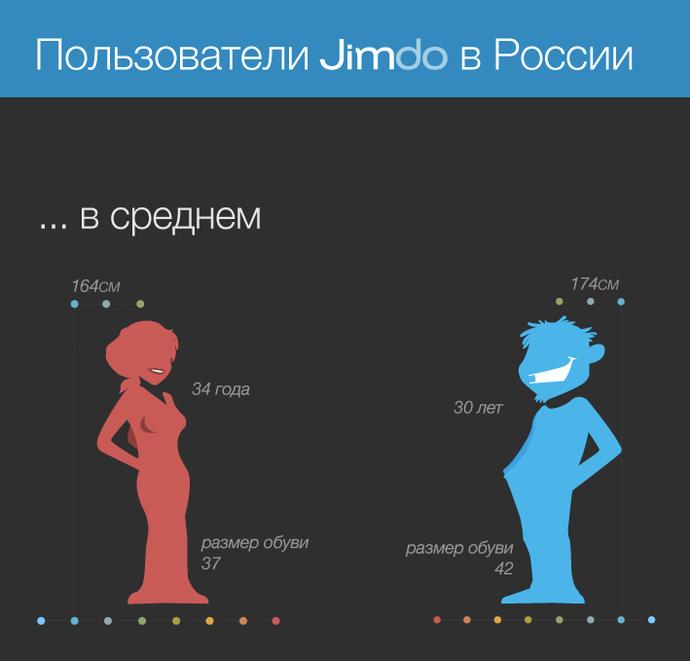Кликните на изображение,чтобы увидеть инфографику полностью