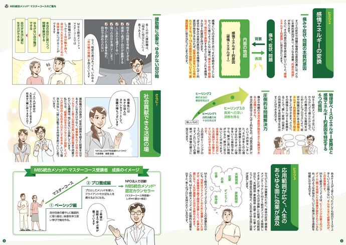 MBS統合メソッド 漫画マンフレット3