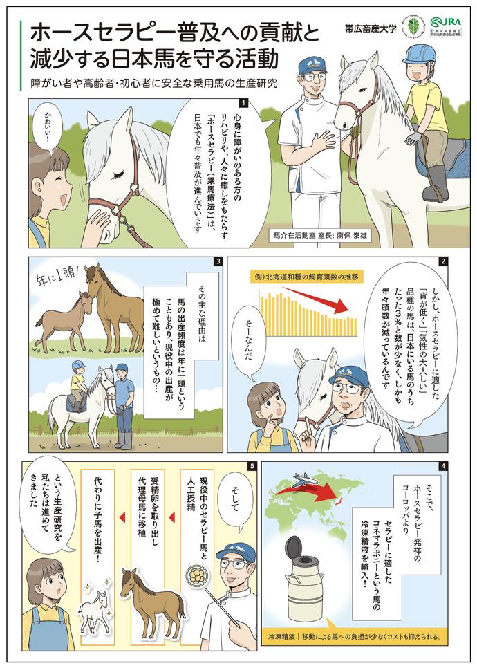 ホースセラピー普及への貢献と 減少する日本馬を守る活動のチラシ 表面