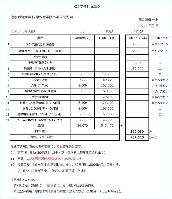 中国留学 留学費用目安 シュミレーション