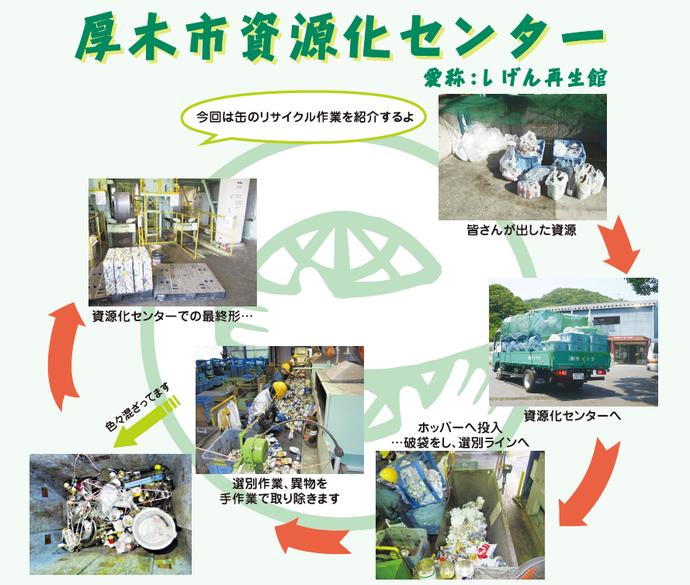 厚木市資源再生センター 缶のリサイクル作業