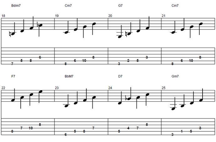 【初心者】ジャズギター入門:コードトーン4