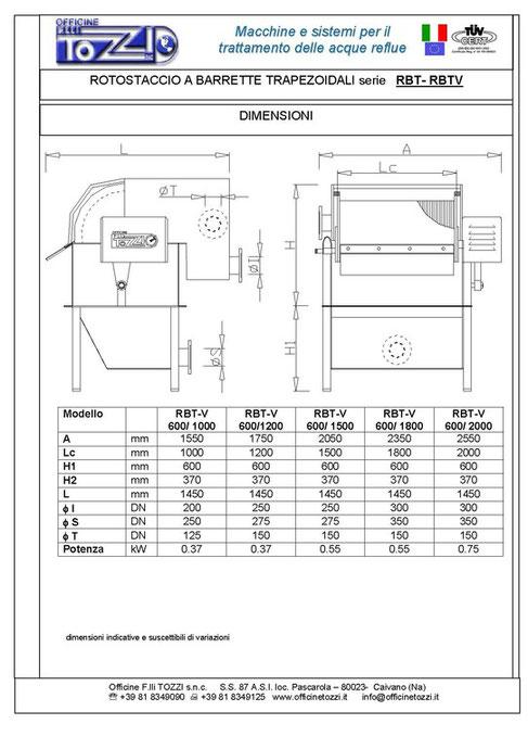 сумка Edc A 4 Format : Rotostacci officinetozzi