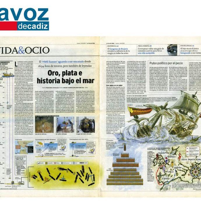 La Voz de Cádiz - Galeón undido