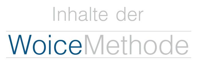Inhalte der WoiceMethode, eLearning, Training on the Job, Wolfgang Wienen