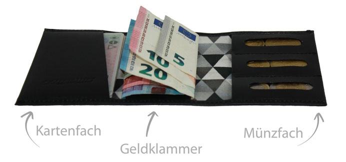 Das flache Portemonnaie mit Münzfach