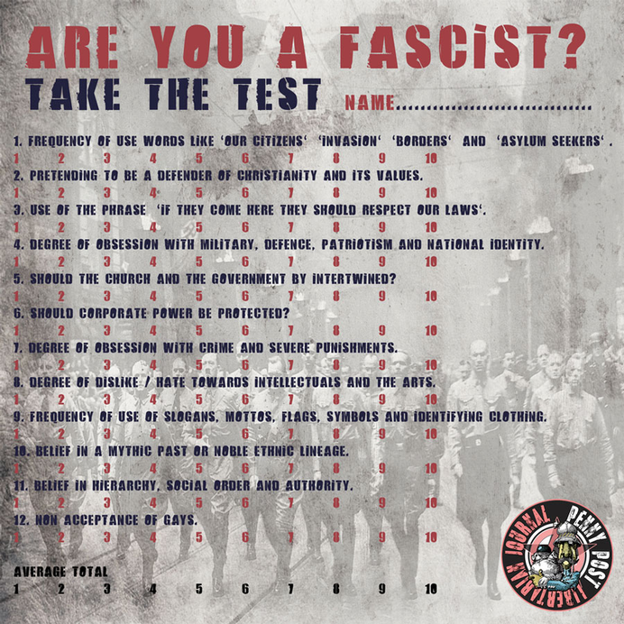 'Are you a Fascist?' quiz and questionnaire