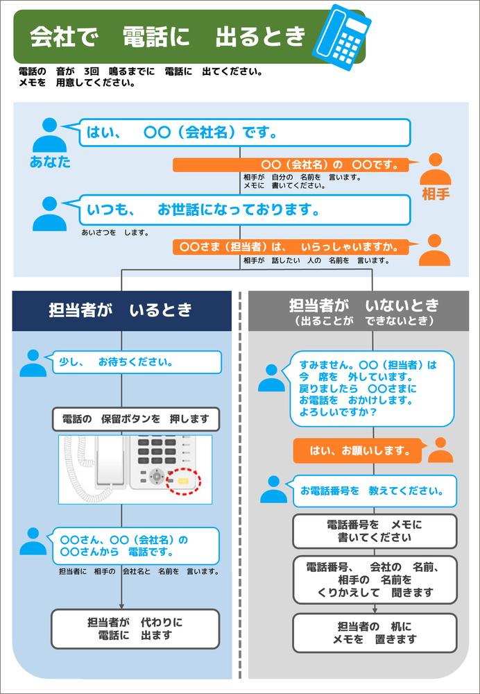 電話の受け答え やさしい日本語
