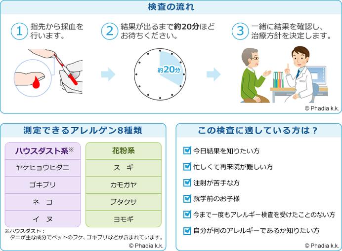 大阪府 堺市 耳鼻科 耳鼻咽喉科 しまだ耳鼻咽喉科 しまだ耳鼻科 アレルギー検査