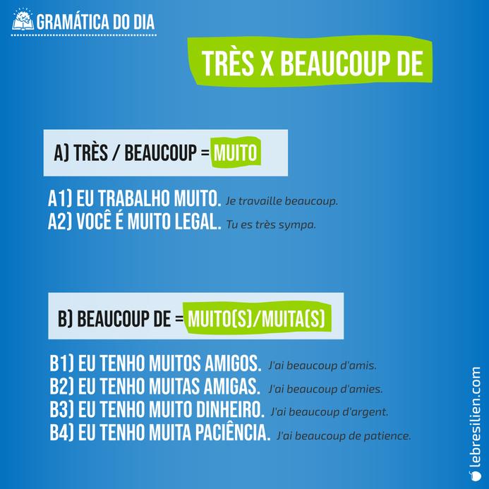 Comment dire TRES, BEAUCOUP et BEAUCOUP DE en portugais